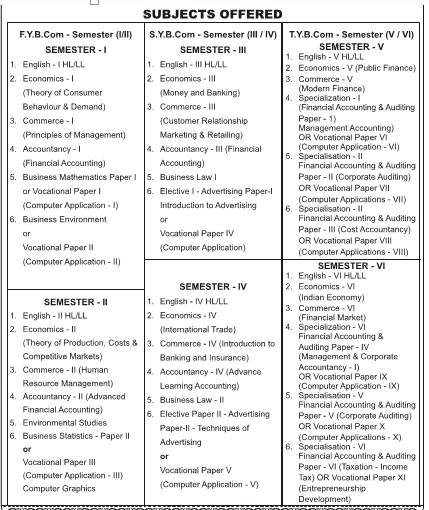 Course Structure (Faculty of Commerce) – SMRK-BK-AK Mahila